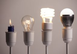 LED Retrofit Kit For Your Home